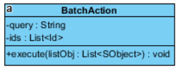 A BatchAction holds the query for retrieving the objects you want to process